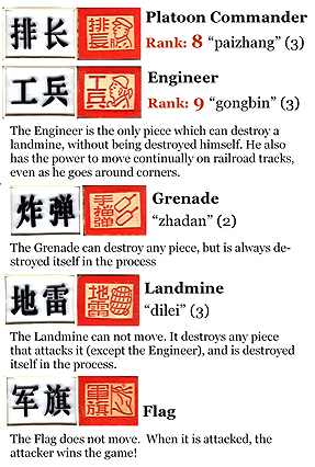 pices and their ranks in luzhanqi