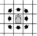 the king's move in shatranj (ancient chess)