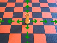 the move of the chess rook (known by beginners as the castle)
