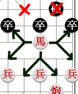 move of the knight 'ma' or horse in xiangqi (Chinese chess)