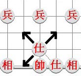 move of the queen 'shi' or counselor in xiangqi (Chinese chess)